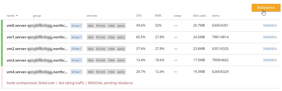 Manual rebalance